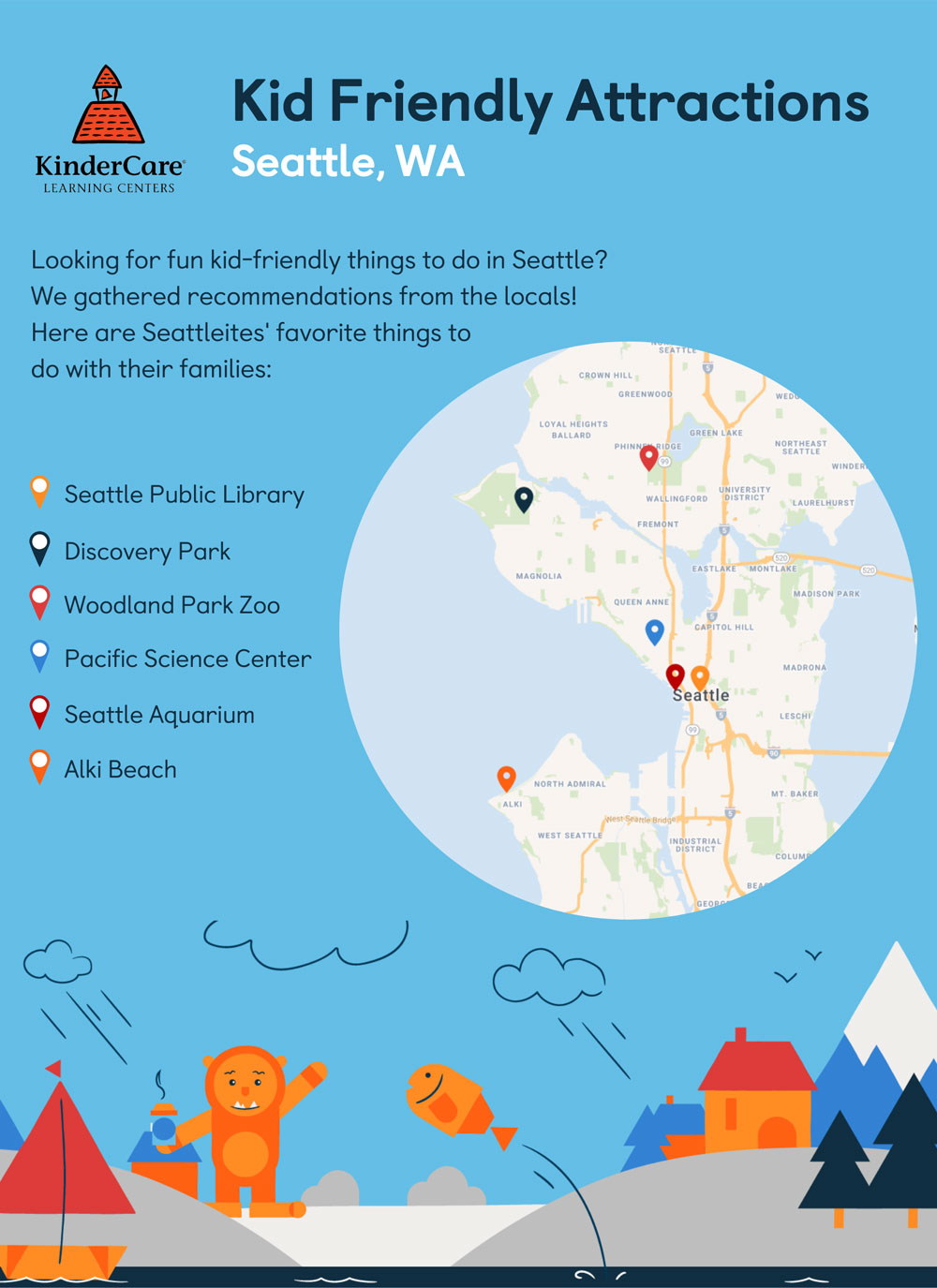 Seattle Kid Friendly Attractions